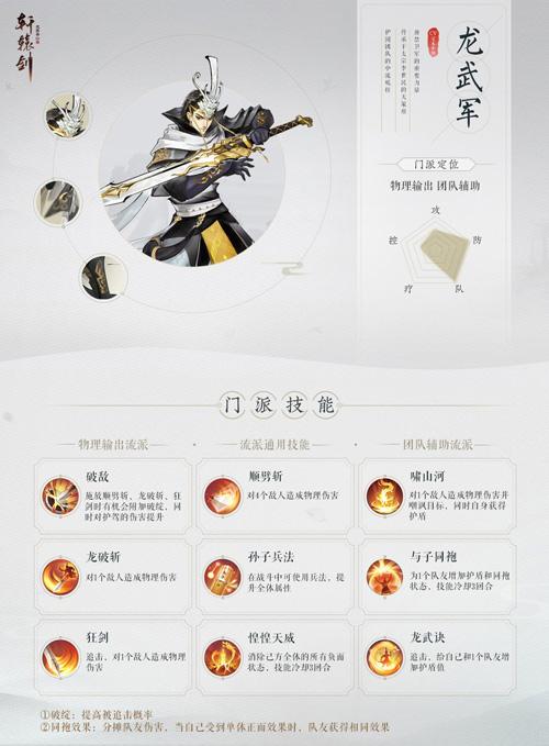 《轩辕剑龙舞云山》新手职业介绍